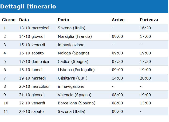 itinerario_burraco_cruise_2021